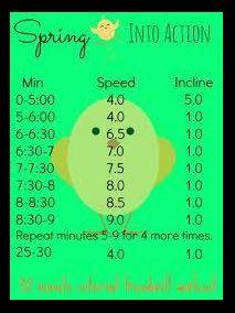 SpringinAction_Treadmill